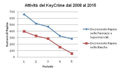 KeyCrime.GT.Paper2016.crimelist